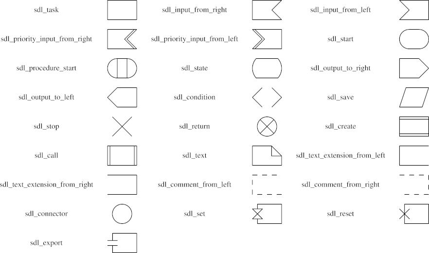 Worksheet Shape Names node shapes sdl for postscript
